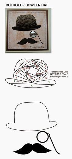 Irisvouwen