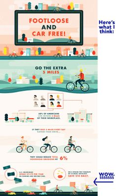 Infographic: Footloose and car free - I like the infographic but not the annotations in blue