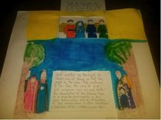 Heres A Craft Idea For The Assumption Of Blessed Virgin Mary Before You Pull