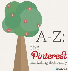 A-Z: The Pinterest Marketing Dictionary