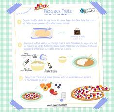 Réalisez notre recette facile de tarte au fruit trompe l'œil version pizza pour étonner vos amis ! Retrouvez toutes nos recettes sur le blog.