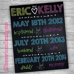 Pregnancy Announcement Dates Mommy and Daddy by CheeriozDezigns, $10.00