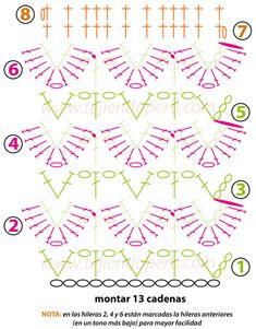 Cómo tejer un lazo o moño para la cabez a crochet en punto cocodrilo o escamas (cocodrile stitch brow)
