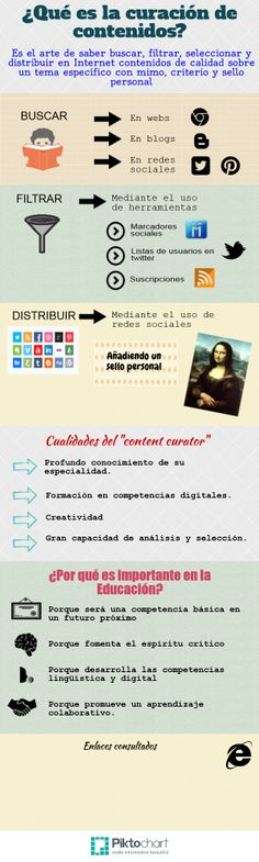 """Mi primera infografía (al fin!) para #eduPLEmooc """"¿Qué es la curación de contenidos?"""" realizada con @Piktochart"""