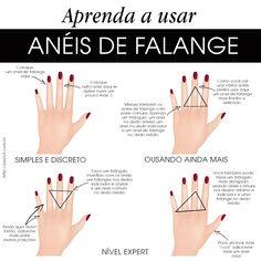 Guia como usar anel de falange #dicas #infograficos #aneldefalange
