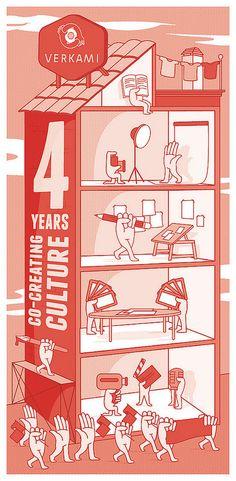 #crowdfunding #verkami | 4º Aniversario Verkami - Flyer A.   Celebramos 4 años de Verkami, la gran casa de la cultura. --> http://vkm.is/blog4years  4th Minipatrons Revolution Anniversary. verkami - December 2014  4º Aniversario de la Revolución de los Minimecenas. verkami - Diciembre 2014  4rt Aniversari de la Revolució dels Minimecenes. verkami - Desembre 2014  +info >> http://vkm.is/blog4years  *Art by Lucreativo - http://lucreativo.com