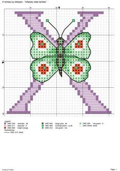 Alfabeto delle farfalle: Y