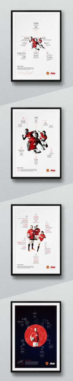 Aon and Manchester United // Infographics by Jonathan Quintin