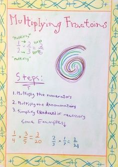 Multiplying fractions class 5
