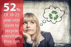 Recycle Week: 8 surprising statistics about waste