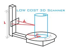 Ultra Low Cost Scanner: Recently, I build myself a scanner that works sort of ok, but due to its cheap cost, it was very slow and low quality. However, it is a fun project to do though. 3d Printer Designs, 3d Printer Projects, Fun Projects, 3d Printing Diy, 3d Printing Service, Diy Electronics, Electronics Projects, Scaner 3d, Projets Raspberry Pi
