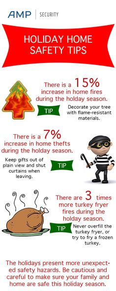 Home Safety Tips For The Holidays From AMP Security