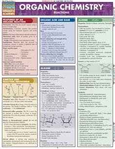 Organic Chemistry Reactions (9781423228189)