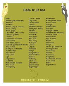 Safe fruit list for birds #parrotfoodlist