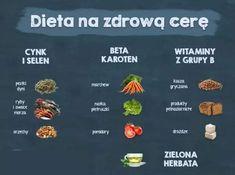 Keto, Slow Food, Naan, Diet Tips, Food Hacks, Healthy Lifestyle, Healthy Eating, Healthy Food, Health Fitness