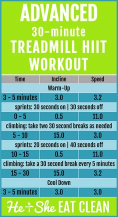 Whew! This one will leave you drenched in sweat and feeling accomplished! Advanced 30-minute Treadmill HIIT Workout | He and She Eat Clean