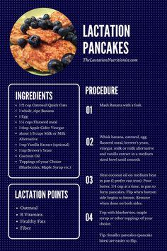 Lactation Pancakes / Pancake Bites Dairy free, Soy Free and Wheat free Lactation Pancakes / Pancake Bites. Recipes for lactation at thelactationnutri… Pancake Bites, Breastfeeding Foods, Lactation Recipes, Lactation Cookies, Lactation Foods, Lactation Smoothie, Brewers Yeast, Milk Alternatives, After Baby