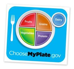 85% of Americans don't get enough dairy in their diet. Use the MyPlate graphic as a guide for building healthy, balanced meals.