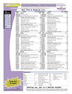 1000 Calories 28 Day Paleo Diet with Shoppong List ...
