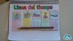 RECURSOS PRIMARIA | Línea del tiempo etapas de la historia imprimible         ~          La Eduteca