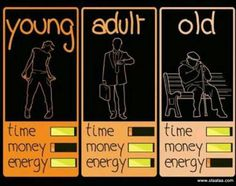 Funny Pictures-Reality-Time-Money-Energy-Young-Adult-Old-Images-Photos