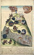 Les dragons sur la montagne Nicolas Flamel (1330 ?-1418), Le Livre d'Abraham le Juif