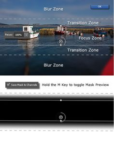 CS6 Blur Tools | Tools Tutorials | Planet Photoshop