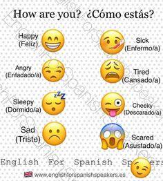 #spanishlanguagetips