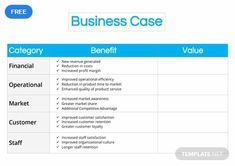 When making a case study for your business, use this Business Case template instantly downloadable in A4 and US letter sizes. This quick and print ready template comes with standard fonts and is easily editable in MS Word. Make A Case, Use Case, Business Case Template, Word Doc, Business Planning, Case Study, A4, Fonts, Cases