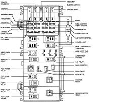 1999 ford ranger fuse box diagram diagram ford 1998 ford ranger fuse box diagram