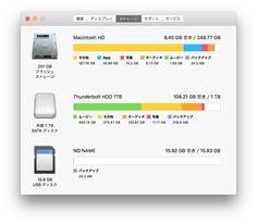 Macの内臓ストレージがいっぱい... その他187Gってなんじゃ?... (ー ー;)