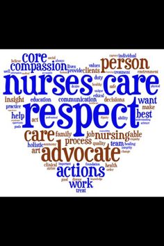 A career involving respect, compassion, sympathy, advocacy, and integrity...I can admit that I love being a nurse on my particular unit.