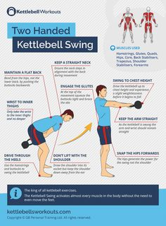 The king of all kettlebell exercises. The Kettlebell Swing activates almost ever… The king of all kettlebell exercises. The Kettlebell Swing activates almost every muscle in the body without the need to even move. Kettlebell Swings, Kettlebell Workouts For Women, Kettlebell Weights, Kettlebell Challenge, Fun Workouts, Workout Kettlebell, Exercise Cardio, Kettlebell Benefits, Kettlebell Deadlift