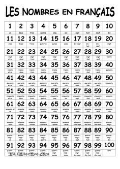 103 best french numbers