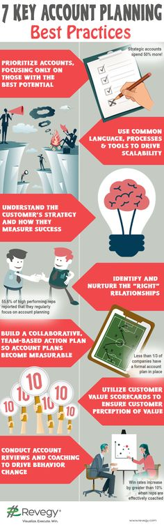 7 Key Account Planning Best Practices [Infographic]