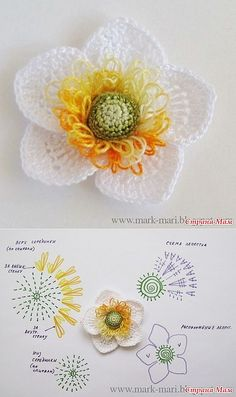 15 DIY Crochet Flower Patterns: Here we have collected a number of DIY crochet patterns, and in the beginning we have provided a whole map chart which would Diy Crochet Flowers, Crochet Puff Flower, Crochet Flower Tutorial, Crochet Diy, Crochet Leaves, Knitted Flowers, Crochet Flower Patterns, Crochet Chart, Crochet Motif