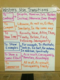 Middle School Teacher to Literacy Coach: Anchor Charts: A Story Map of Learning English Writing Practice, Writing Help, Report Writing, Writing Art, English Vocabulary, Creative Writing, Essay Tips, Essay Writing Tips, Essay Prompts