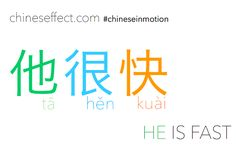 Grammar 3! The function of 很  is to STOP the adjective/verb from changing to COMPARATIVE FORM. 他很快  HE IS FAST 他比我快  HE IS FASTER THAN ME More HERE