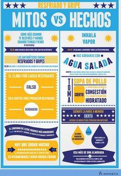 Atención a estos mitos y hechos en torno a los resfriados. - http://ift.tt/1ipRjKg -