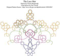 Tat-a-Renda: The Lace Mat PATTERN