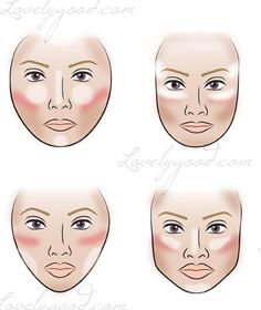 Where to highlight, contour, blush according to face shape..