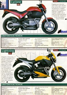 The Legend of  HARLEY DAVIDSON SPORSTER: Gamma Buell 2000