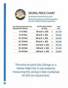 The Mural Price Chart Applies For Anything You Would Like To Have Painted The 55 Per Square Foot Is A Standard Price To Calculate Price Chart Chart Mural