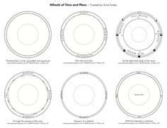 """A Taste of Wheels   The tactile and visual experience of having the Wheels in hand is a big part of learning with and from them. Treat yourself to an initial experience the Wheels by printing this complimentary PDF file with six different small Wheels on one page. If you wish, print the page on cardstock and cut it into six cards. (Print in landscape orientation at 100% or Fit to Page. Cut 1/2"""" of the top of the page, 1/4"""" off each side."""