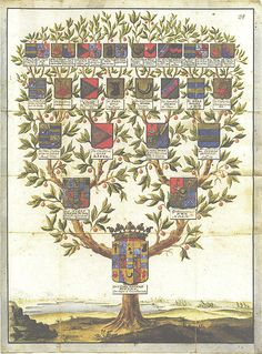 Virginia genealogy Goochland  county genealogy