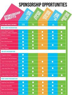 Sponsorship opportunities chart design.