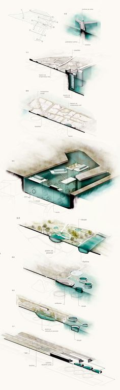 Katarina Petrovic (2014): Industry of nature. Delta masterplan, Rijeka (HR), via behance.net