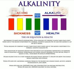 PH Balance is important in healing the body! i take my ph every morning to monitor my bodies acidity-disease cannot live in an alkaline body!
