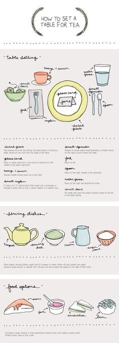 How to Set a Table for Tea - Infographic For my tea party. Info Board, Imprimibles Wedding, Tea Table Settings, Setting Table, Place Settings, Tea Etiquette, Table Etiquette, Afternoon Tea Parties, Afternoon Tea Table Setting