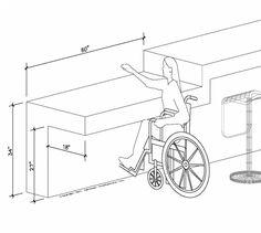 ada knee space at lavatory disabilityaccess